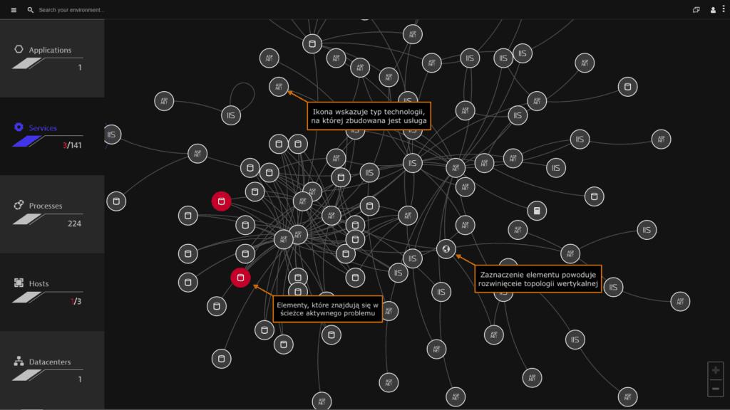 Mapowanie zależności w aplikacji